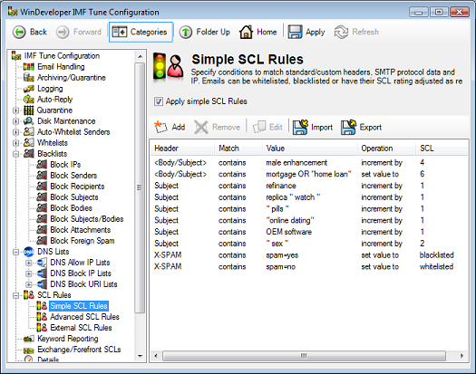 SCL Simple Rules